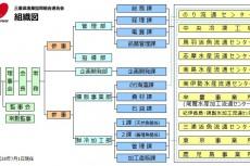 about_organization20160701